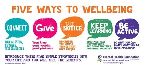 five ways to wellbeing.jpg